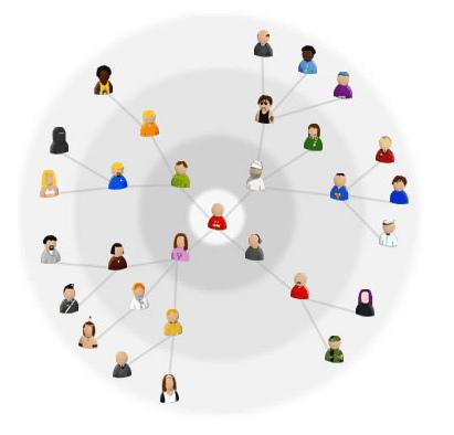 marketing,marketing virale,traffico web